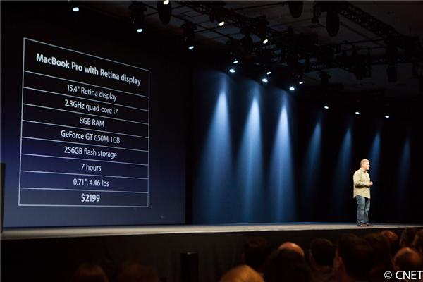 Specs of New generation Macbook Pro
