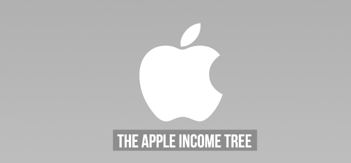 The Apple Income Tree [Infographic]: Is Apple Growing?