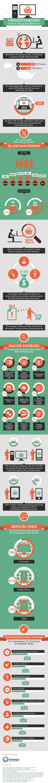 Understanding-the-online-shopping-behavior-Infographic