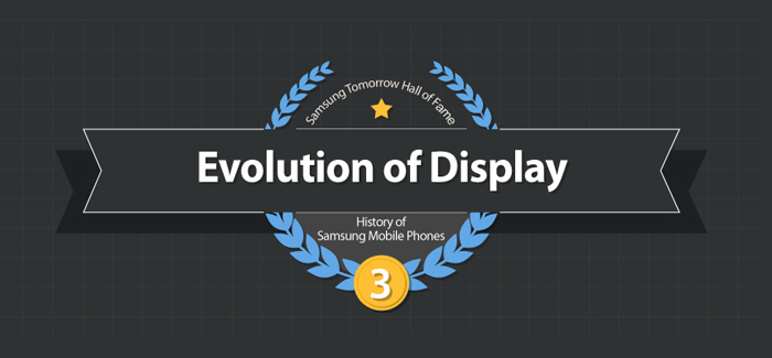 The Evolution of Samsung Mobile Phones' Display [Infographic]