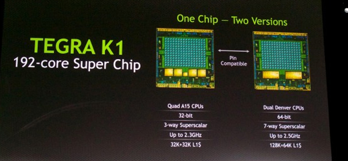 From Smartphones To Superphones, NVIDIA Debuts the Tegra K1