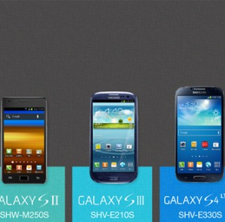 An Overview of Samsung Galaxy S Smartphones [Infographic]