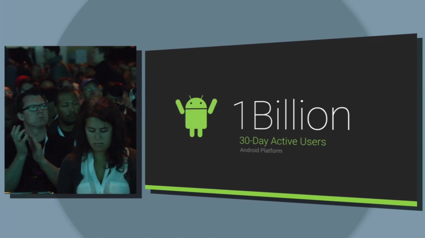 1-billion-active-users