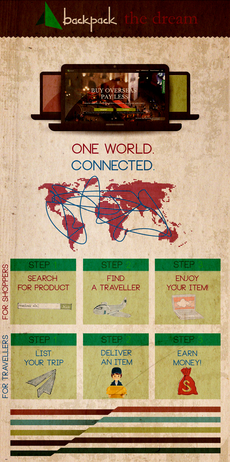 Infographicbackpackk