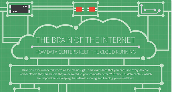 The Brain of the Internet: How data centers keep the cloud running [Infographic]