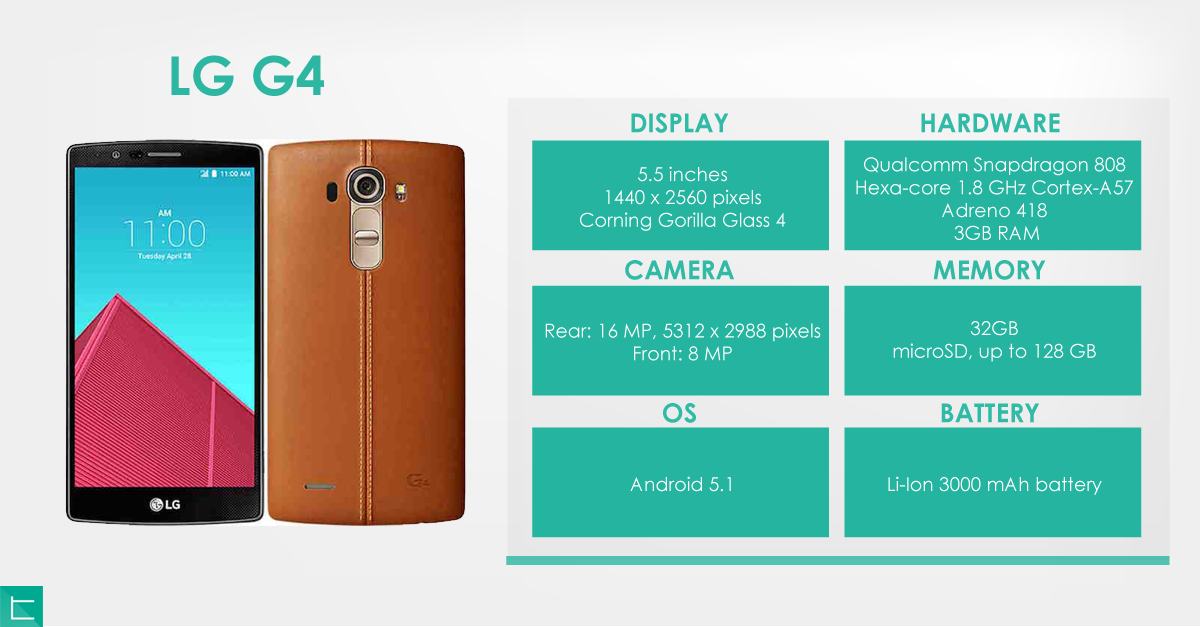 LG G4 officially unveiled, big improvements in camera