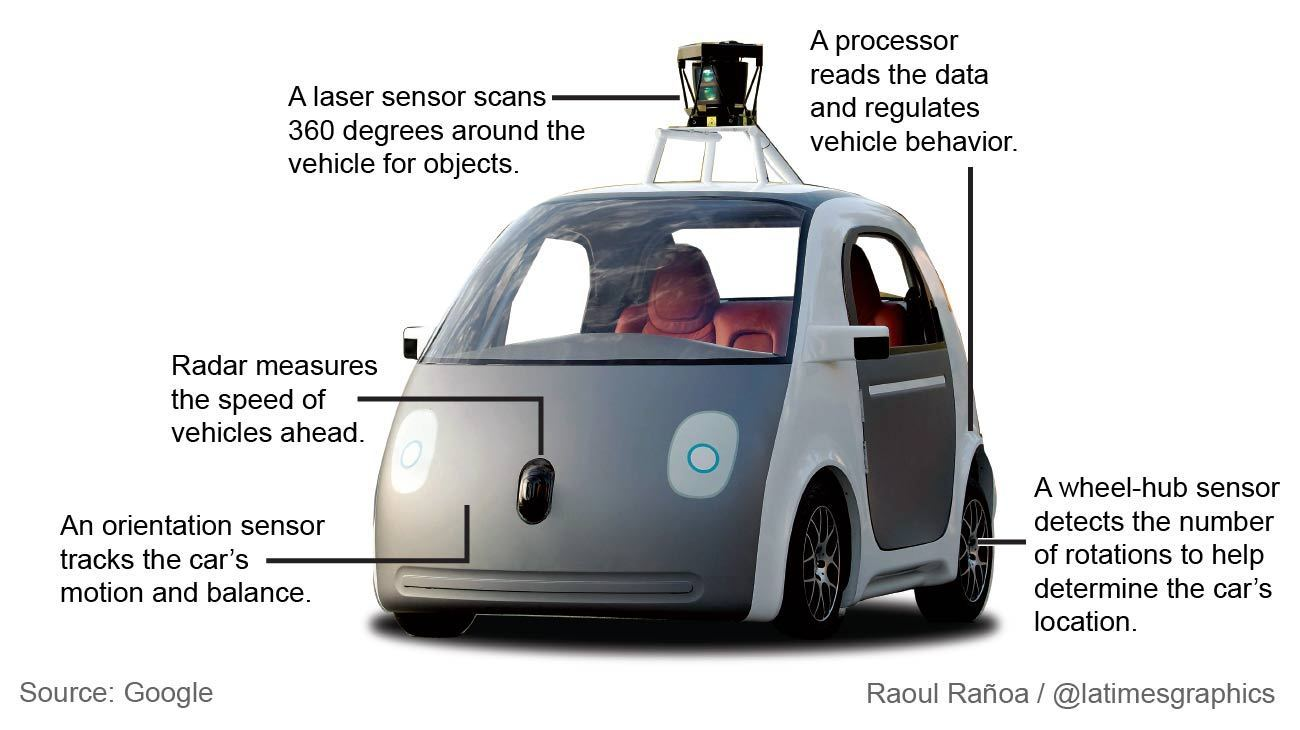 When Was Google S Automated Car Made