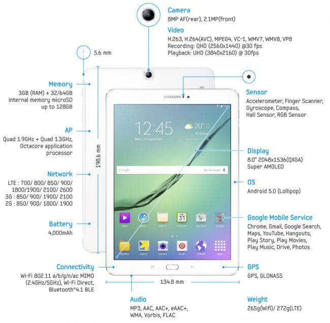 SamsungGalaxyS2