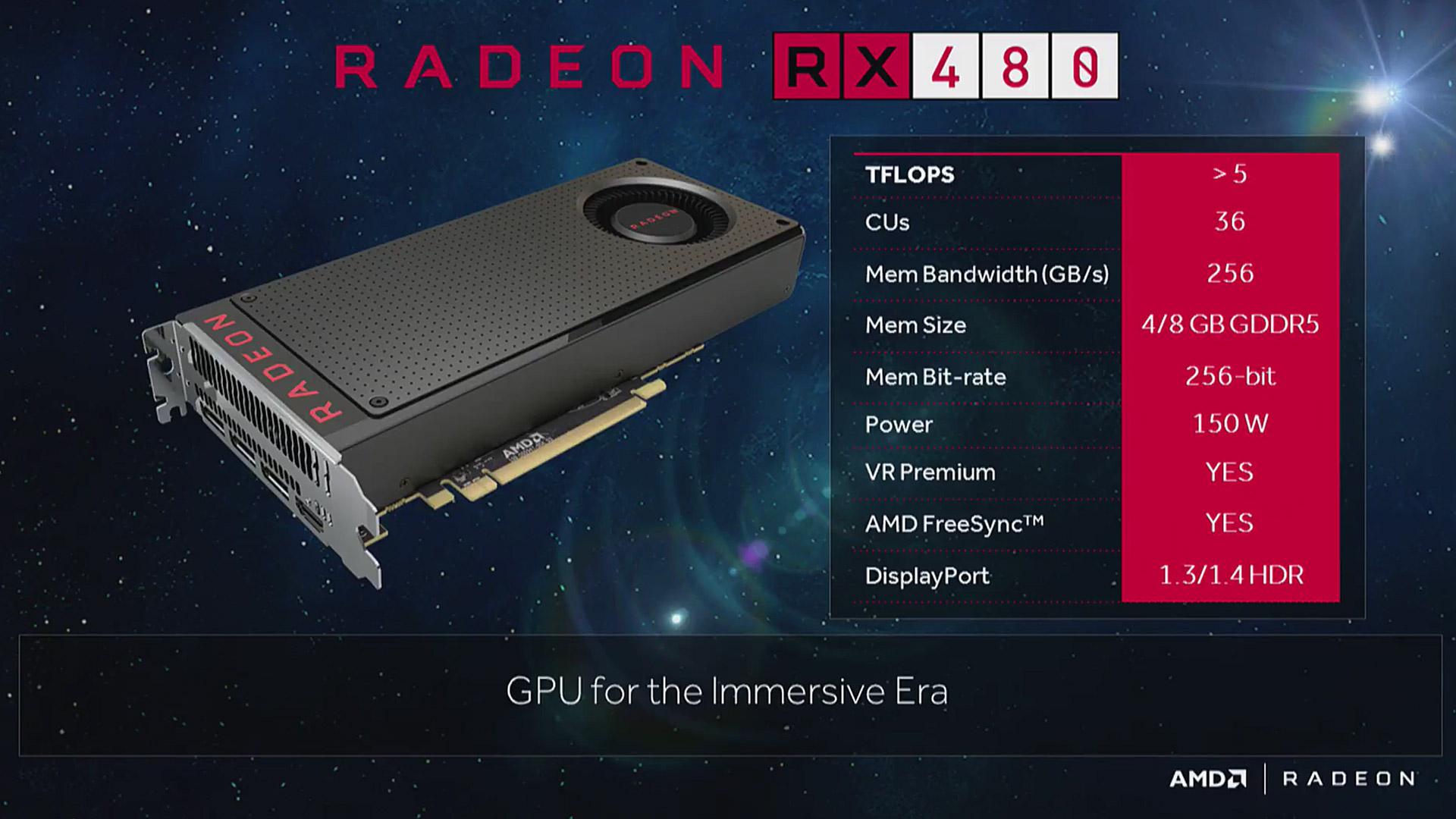 A<D RX 480