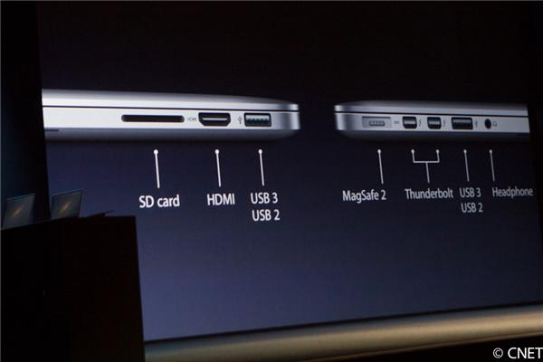 Specs of New generation Macbook Pro