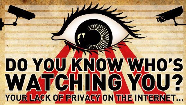 lackofprivacy