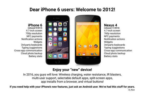 iPhone6infograph